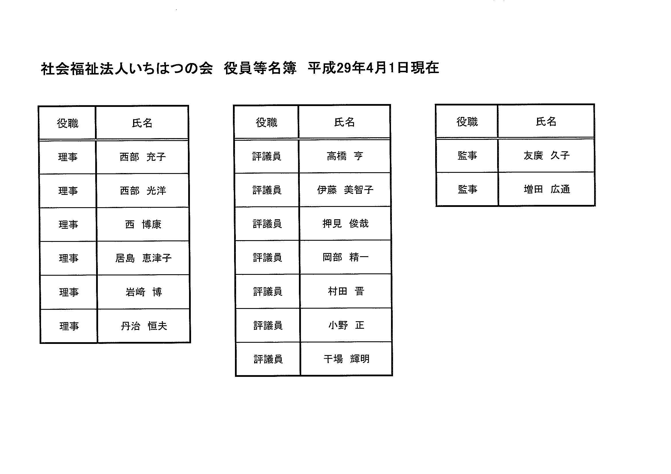 いちはつの会役員名簿(閲覧用)